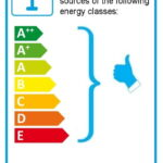 energy_label_luna_3-pack_5041